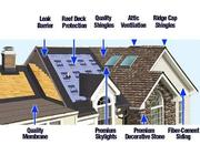 High Quality Roofing & Siding